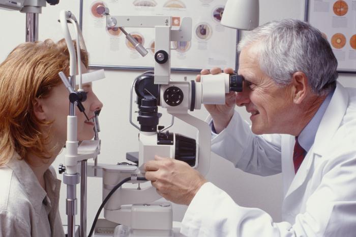 офтальмологи направления